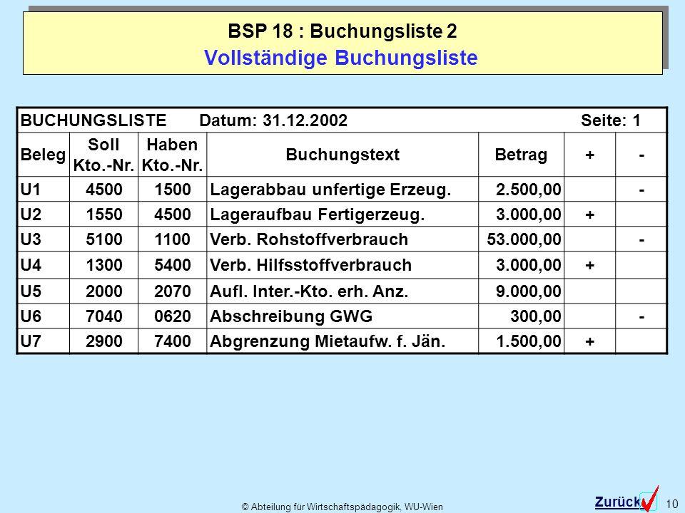 © Abteilung für Wirtschaftspädagogik, WU-Wien 10 Vollständige Buchungsliste BSP 18 : Buchungsliste 2 BUCHUNGSLISTEDatum: 31.12.2002Seite: 1 Beleg Soll Kto.-Nr.