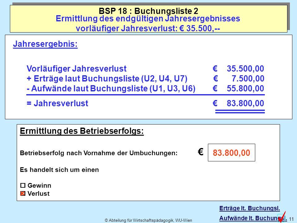 © Abteilung für Wirtschaftspädagogik, WU-Wien 11 Jahresergebnis: 35.500,00Vorläufiger Jahresverlust BSP 18 : Buchungsliste 2 7.500,00+ Erträge laut Buchungsliste (U2, U4, U7) 55.800,00- Aufwände laut Buchungsliste (U1, U3, U6) 83.800,00= Jahresverlust Erträge lt.