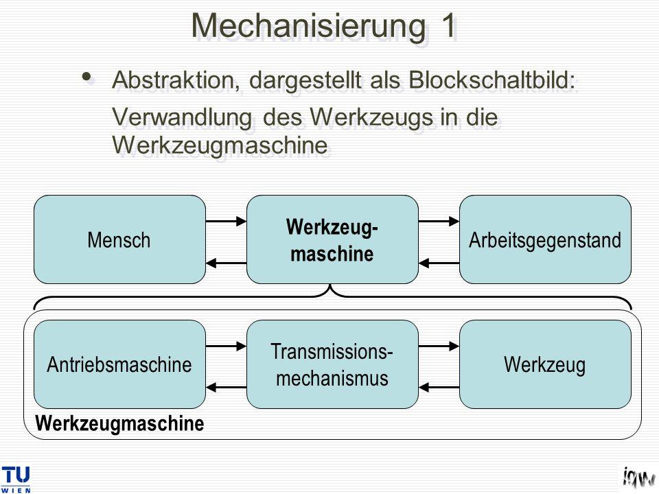Mechanisierung 1 Abstraktion, dargestellt als Blockschaltbild: Verwandlung des Werkzeugs in die Werkzeugmaschine Abstraktion, dargestellt als Blocksch