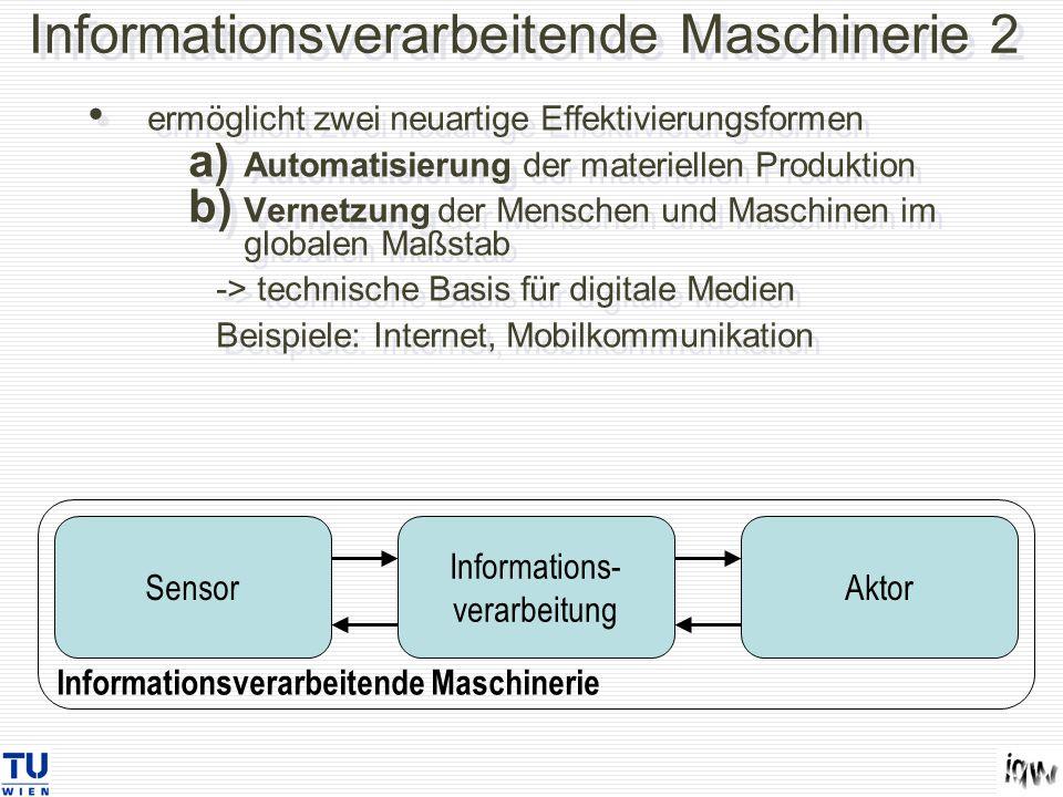 Informationsverarbeitende Maschinerie 2 ermöglicht zwei neuartige Effektivierungsformen a) Automatisierung der materiellen Produktion b) Vernetzung de