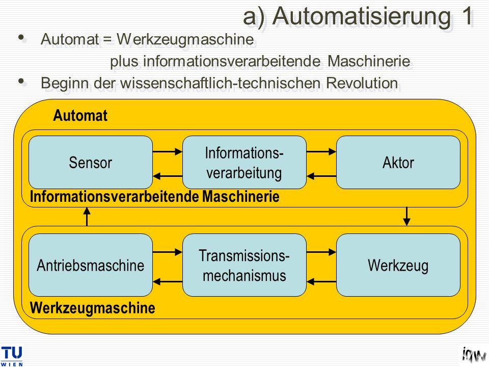 Automat a) Automatisierung 1 Automat = Werkzeugmaschine plus informationsverarbeitende Maschinerie Beginn der wissenschaftlich-technischen Revolution