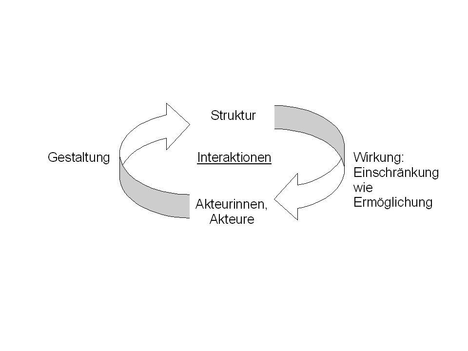 Die Informatisierung verändert alle Teilprozesse der Gesellschaft Technosphäre Ökosphäre Soziosphäre –Wirtschaft –Politik –Kultur