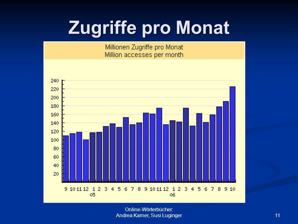 11 Online-Wörterbücher: Andrea Karner, Susi Luginger Zugriffe pro Monat