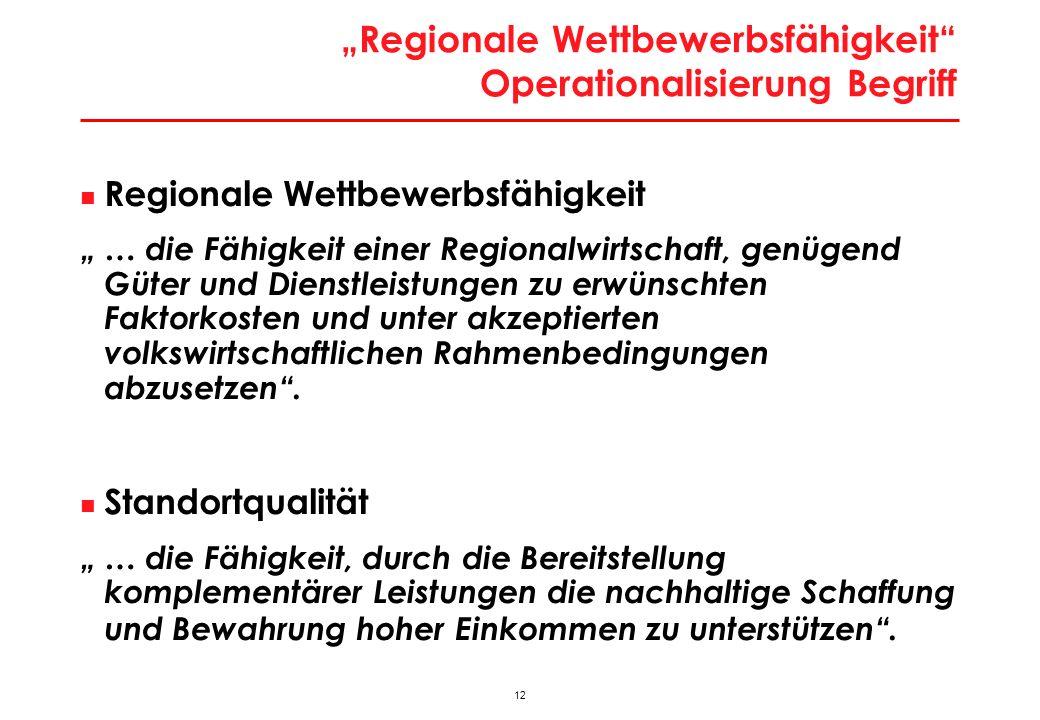 12 Regionale Wettbewerbsfähigkeit Operationalisierung Begriff Regionale Wettbewerbsfähigkeit … die Fähigkeit einer Regionalwirtschaft, genügend Güter