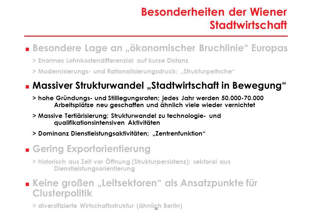 38 Besonderheiten der Wiener Stadtwirtschaft Besondere Lage an ökonomischer Bruchlinie Europas > Enormes Lohnkostendifferenzial auf kurze Distanz > Mo