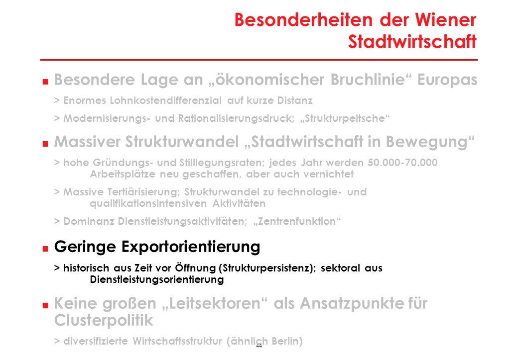 44 Besonderheiten der Wiener Stadtwirtschaft Besondere Lage an ökonomischer Bruchlinie Europas > Enormes Lohnkostendifferenzial auf kurze Distanz > Mo