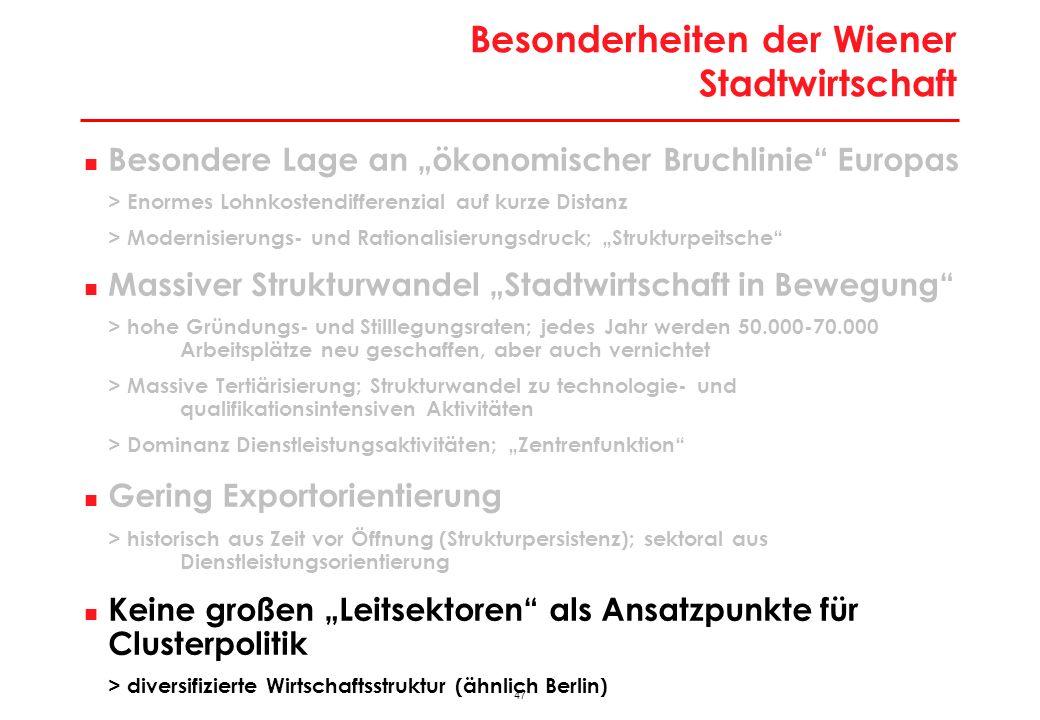 47 Besonderheiten der Wiener Stadtwirtschaft Besondere Lage an ökonomischer Bruchlinie Europas > Enormes Lohnkostendifferenzial auf kurze Distanz > Mo