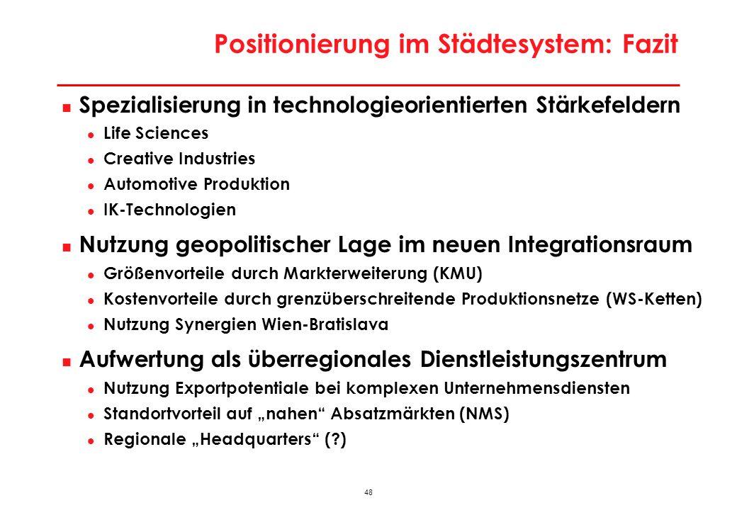 48 Positionierung im Städtesystem: Fazit Spezialisierung in technologieorientierten Stärkefeldern Life Sciences Creative Industries Automotive Produkt