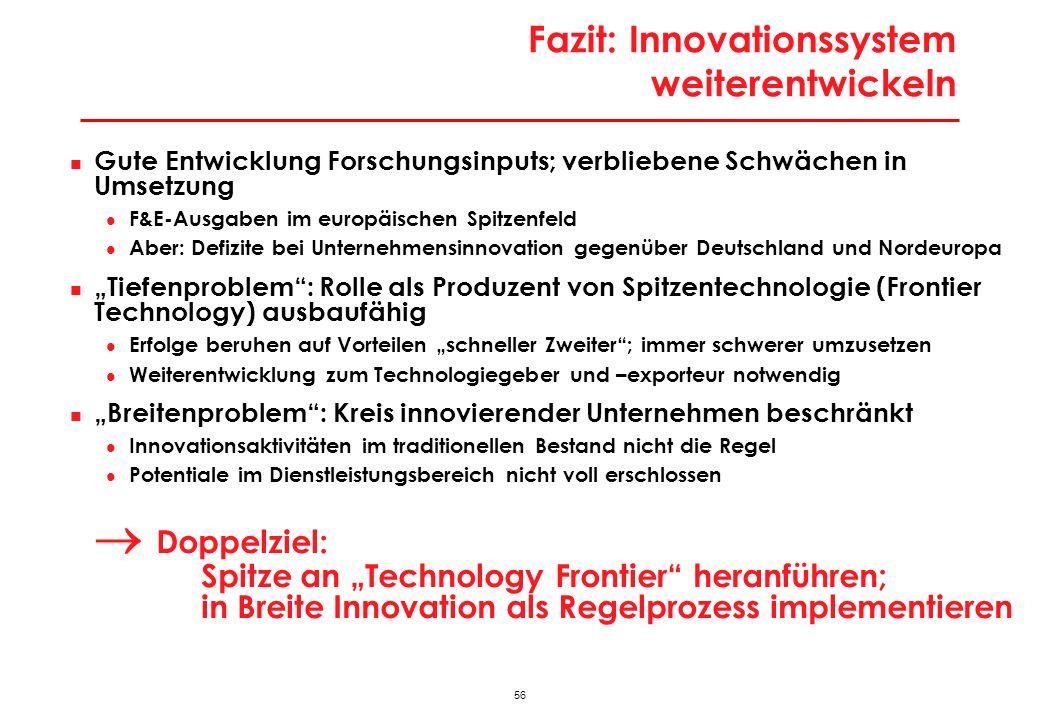 56 Fazit: Innovationssystem weiterentwickeln Gute Entwicklung Forschungsinputs; verbliebene Schwächen in Umsetzung F&E-Ausgaben im europäischen Spitze