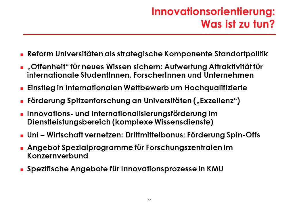 57 Innovationsorientierung: Was ist zu tun? Reform Universitäten als strategische Komponente Standortpolitik Offenheit für neues Wissen sichern: Aufwe