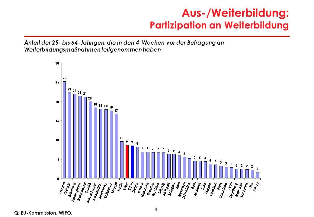 61 Aus-/Weiterbildung: Partizipation an Weiterbildung Anteil der 25- bis 64-Jährigen, die in den 4 Wochen vor der Befragung an Weiterbildungsmaßnahmen