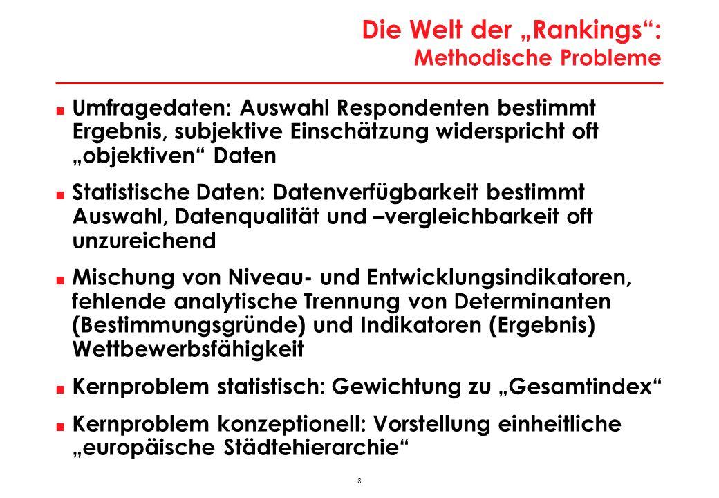 19 Wiens Beschäftigungsdynamik im nationalen Vergleich Unselbständig Beschäftigte; ohne Karenz und Präsenzdienst, Veränderung gegen das Vorjahr in % Q: HV, WIFO-Berechnungen.