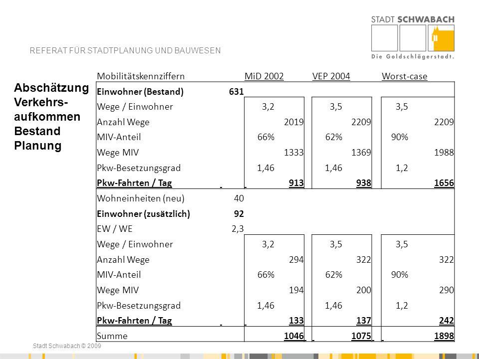 Stadt Schwabach © 2009 REFERAT FÜR STADTPLANUNG UND BAUWESEN Abschätzung Verkehrs- aufkommen Bestand Planung MobilitätskennziffernMiD 2002VEP 2004Wors