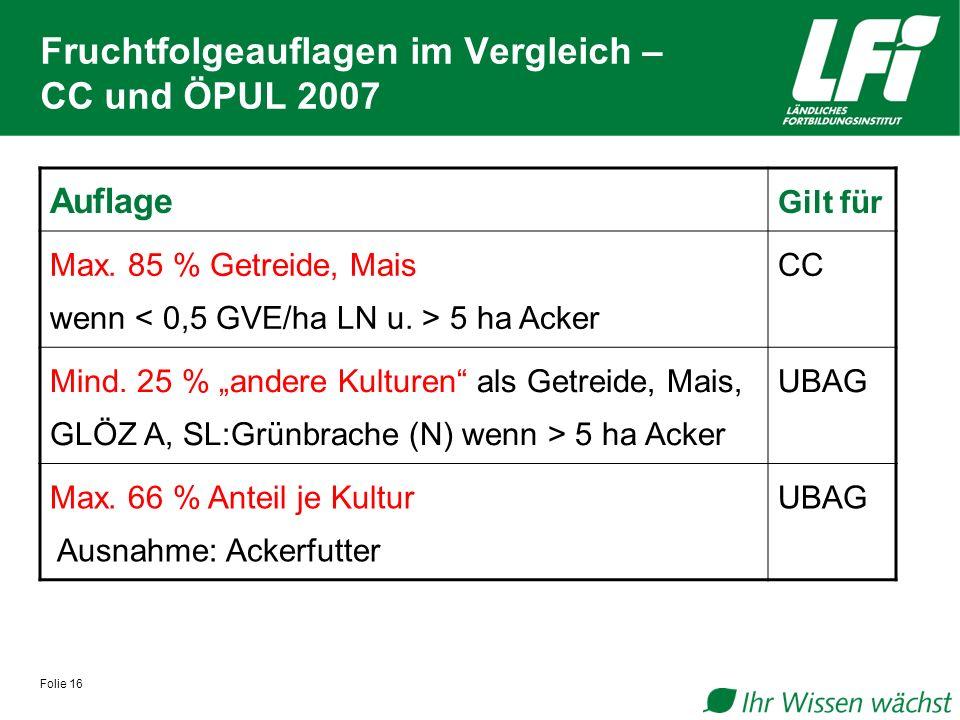 Folie 16 Fruchtfolgeauflagen im Vergleich – CC und ÖPUL 2007 Auflage Gilt für Max.