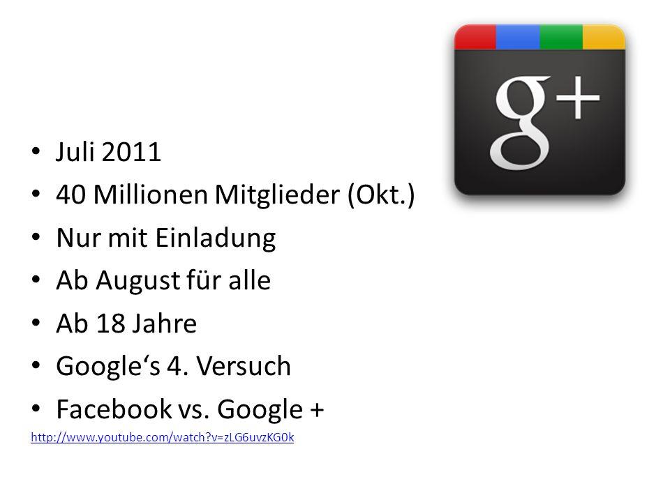 Juli 2011 40 Millionen Mitglieder (Okt.) Nur mit Einladung Ab August für alle Ab 18 Jahre Googles 4. Versuch Facebook vs. Google + http://www.youtube.