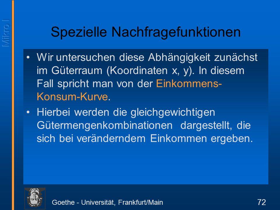Goethe - Universität, Frankfurt/Main 72 Wir untersuchen diese Abhängigkeit zunächst im Güterraum (Koordinaten x, y). In diesem Fall spricht man von de