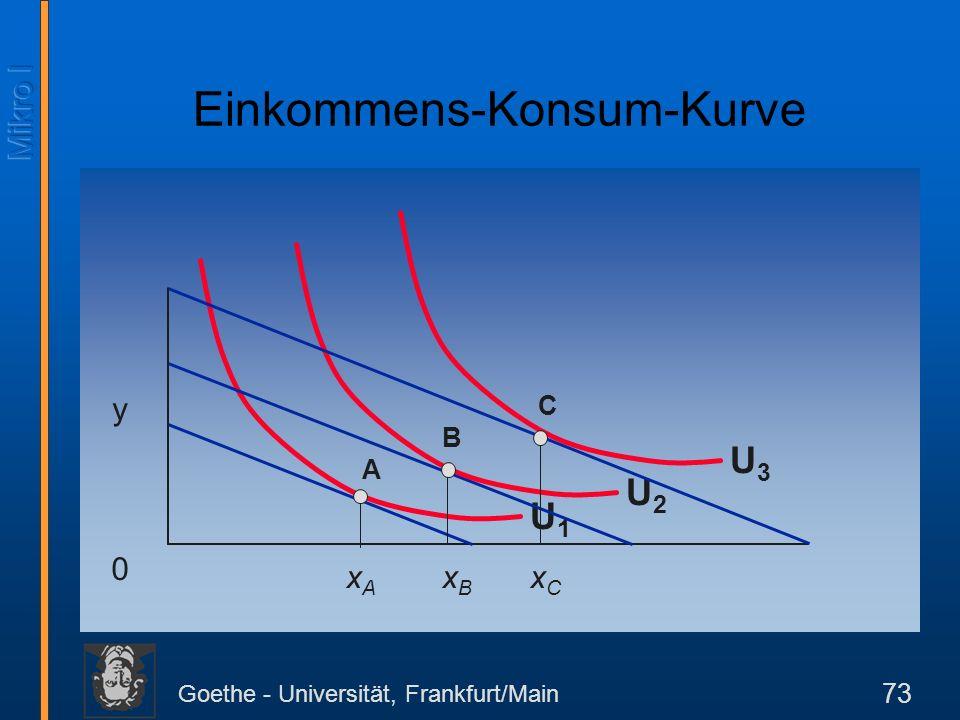 Goethe - Universität, Frankfurt/Main 73 Einkommens-Konsum-Kurve y 0 A xAxA U1U1 B xBxB U2U2 C xCxC U3U3