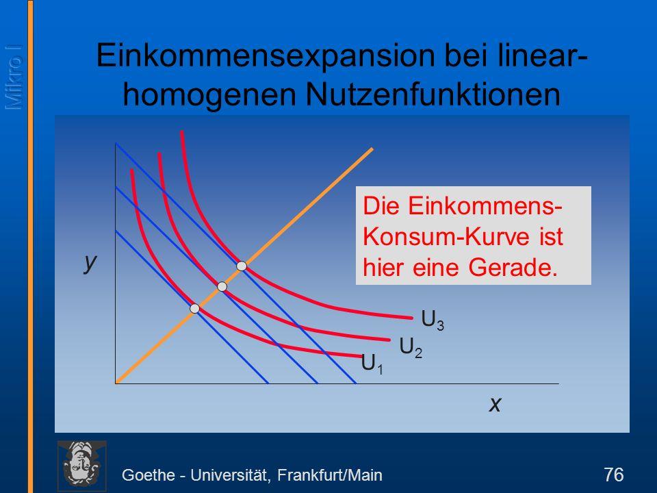 Goethe - Universität, Frankfurt/Main 76 x y Die Einkommens- Konsum-Kurve ist hier eine Gerade. Einkommensexpansion bei linear- homogenen Nutzenfunktio