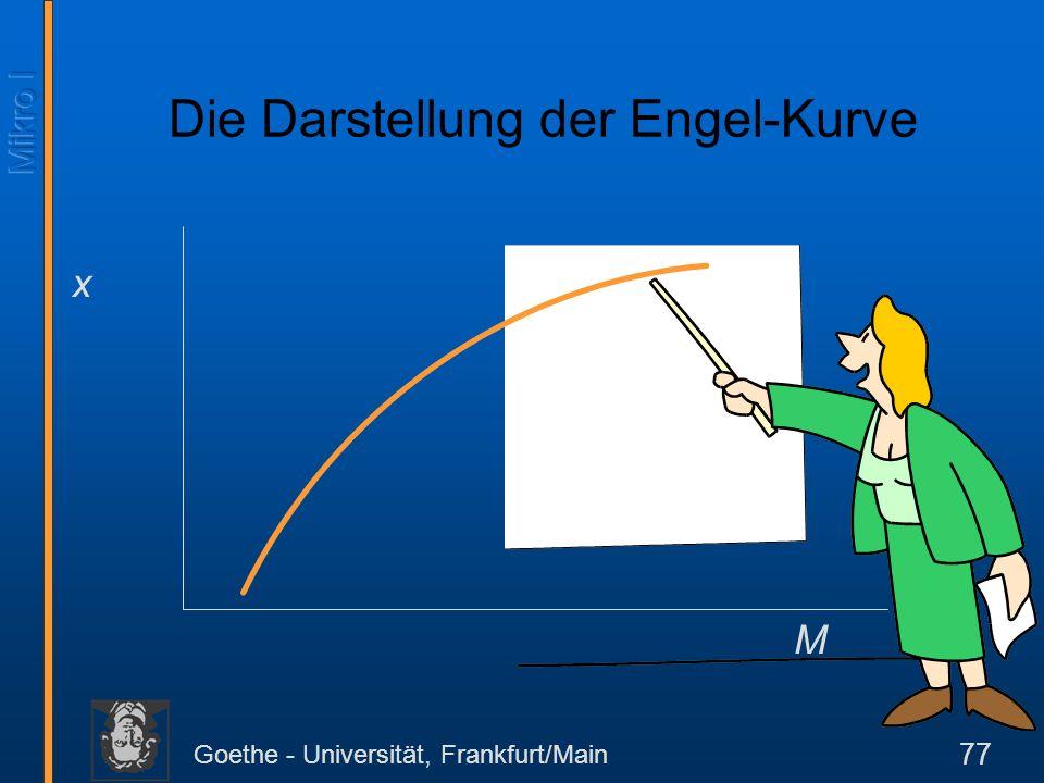 Goethe - Universität, Frankfurt/Main 77 x M Die Darstellung der Engel-Kurve