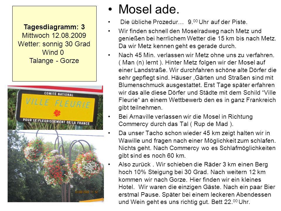 Mosel ade. Die übliche Prozedur… 9. 00 Uhr auf der Piste. Wir finden schnell den Moselradweg nach Metz und genießen bei herrlichem Wetter die 15 km bi