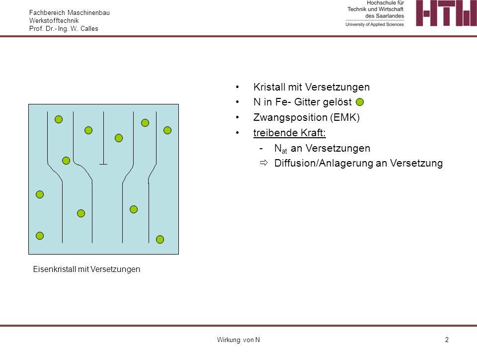 Fachbereich Maschinenbau Werkstofftechnik Prof. Dr.- Ing. W. Calles Wirkung von N2 Kristall mit Versetzungen N in Fe- Gitter gelöst Zwangsposition (EM