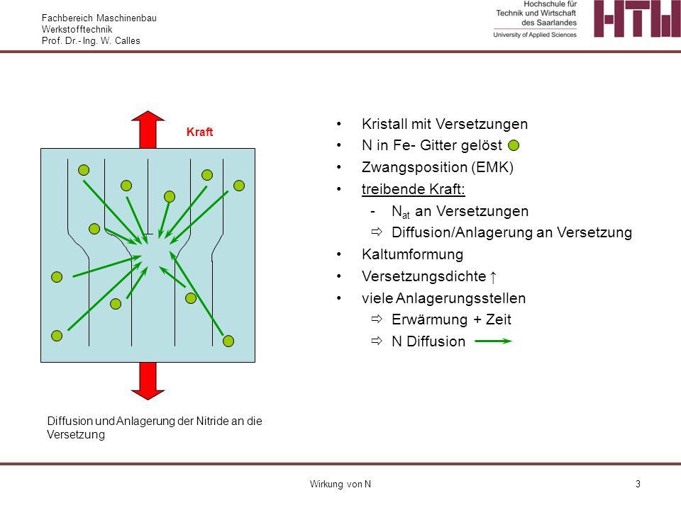 Fachbereich Maschinenbau Werkstofftechnik Prof. Dr.- Ing. W. Calles Wirkung von N3 Kristall mit Versetzungen N in Fe- Gitter gelöst Zwangsposition (EM