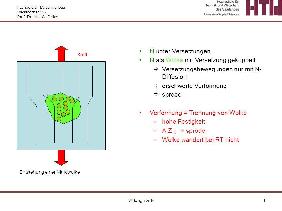 Fachbereich Maschinenbau Werkstofftechnik Prof. Dr.- Ing. W. Calles Wirkung von N4 Kraft N unter Versetzungen N als Wolke mit Versetzung gekoppelt Ver