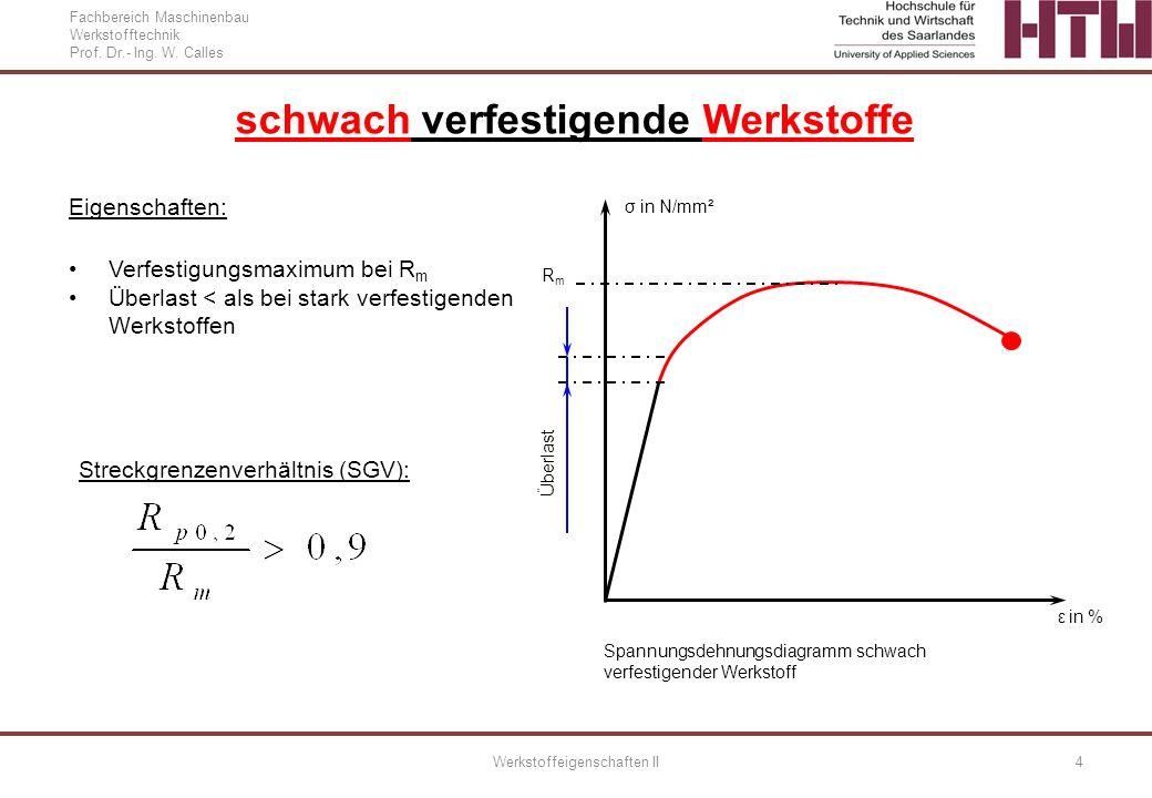Fachbereich Maschinenbau Werkstofftechnik Prof. Dr.- Ing. W. Calles Werkstoffeigenschaften II4 schwach verfestigende Werkstoffe Streckgrenzenverhältni