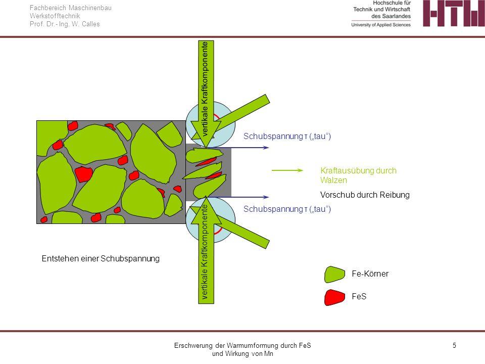 Erschwerung der Warmumformung durch FeS und Wirkung von Mn 5 Fachbereich Maschinenbau Werkstofftechnik Prof. Dr.- Ing. W. Calles Entstehen einer Schub