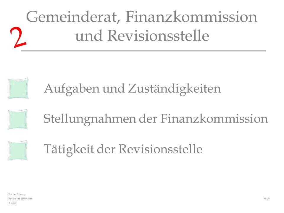 Aufgaben und Zuständigkeiten Stellungnahmen der Finanzkommission Tätigkeit der Revisionsstelle Gemeinderat, Finanzkommission und Revisionsstelle Etat
