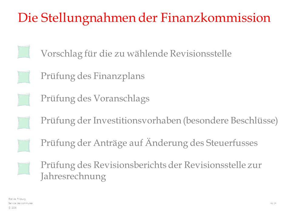 Die Stellungnahmen der Finanzkommission Vorschlag für die zu wählende Revisionsstelle Prüfung des Finanzplans Prüfung des Voranschlags Prüfung der Inv