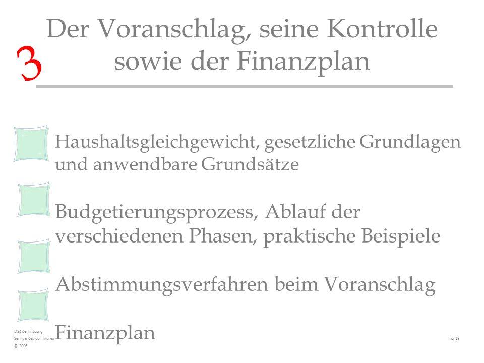 Haushaltsgleichgewicht, gesetzliche Grundlagen und anwendbare Grundsätze Budgetierungsprozess, Ablauf der verschiedenen Phasen, praktische Beispiele A