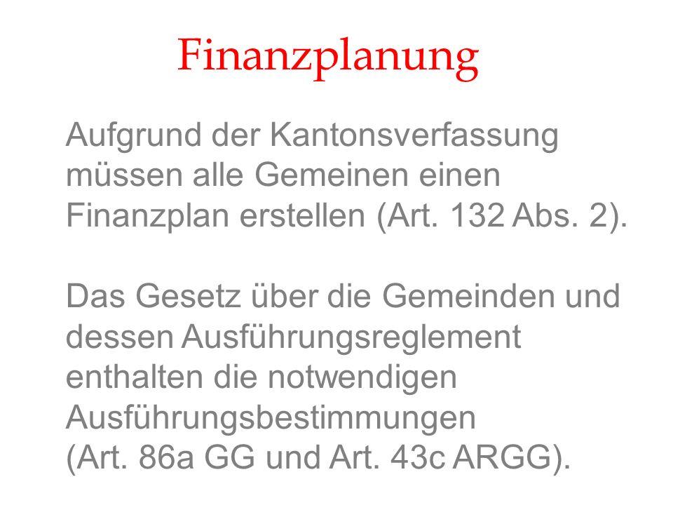 Aufgrund der Kantonsverfassung müssen alle Gemeinen einen Finanzplan erstellen (Art. 132 Abs. 2). Das Gesetz über die Gemeinden und dessen Ausführungs