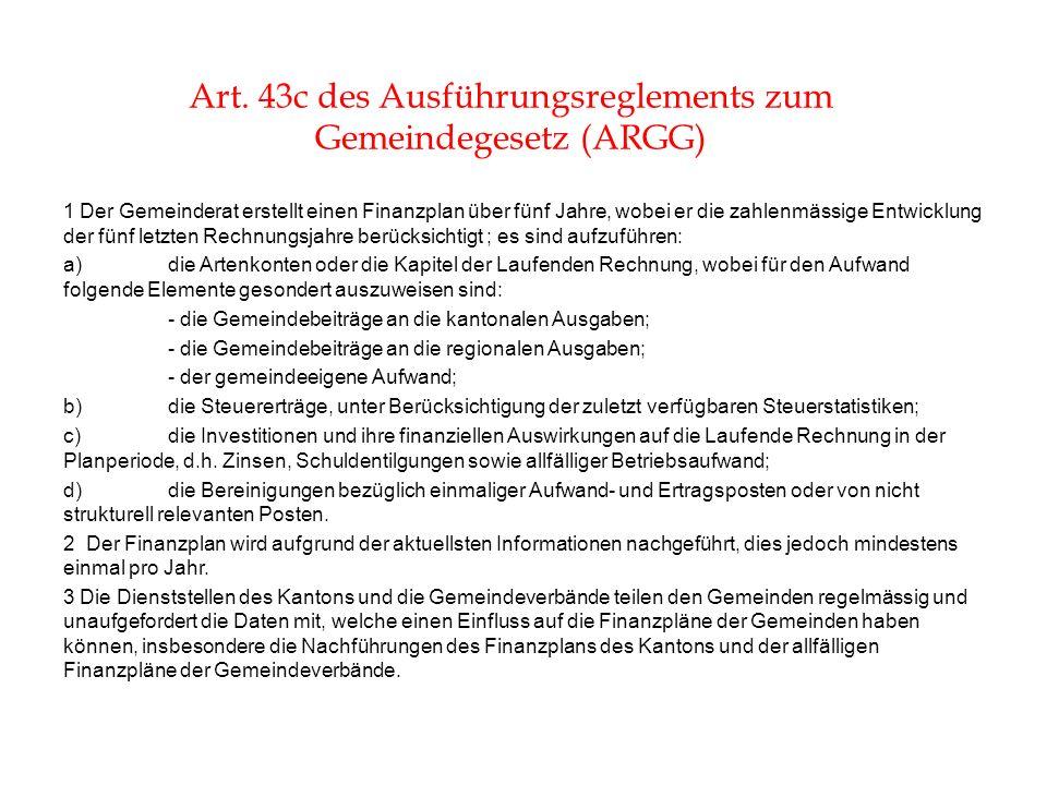 Art. 43c des Ausführungsreglements zum Gemeindegesetz (ARGG) 1 Der Gemeinderat erstellt einen Finanzplan über fünf Jahre, wobei er die zahlenmässige E
