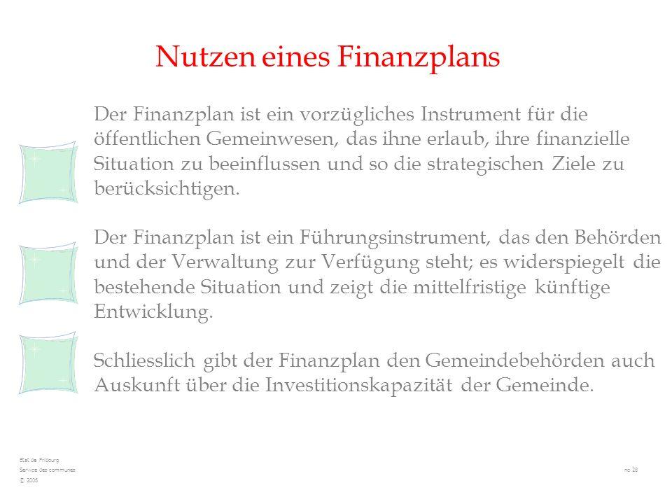 Nutzen eines Finanzplans Der Finanzplan ist ein vorzügliches Instrument für die öffentlichen Gemeinwesen, das ihne erlaub, ihre finanzielle Situation