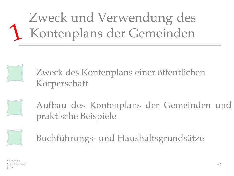 Zweck des Kontenplans einer öffentlichen Körperschaft Aufbau des Kontenplans der Gemeinden und praktische Beispiele Buchführungs- und Haushaltsgrundsä