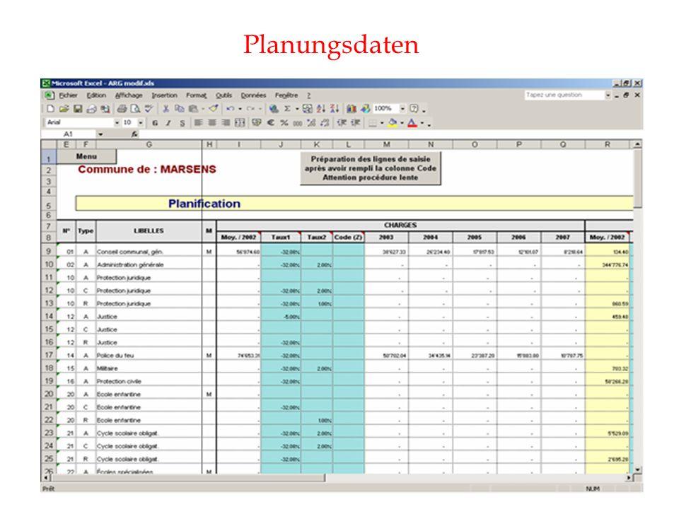 Planungsdaten