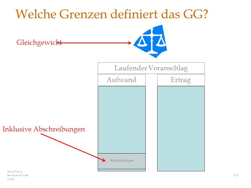 Welche Grenzen definiert das GG? Etat de Fribourg Service des communes no 38 © 2006 Laufender Voranschlag Aufwand Gleichgewicht Inklusive Abschreibung