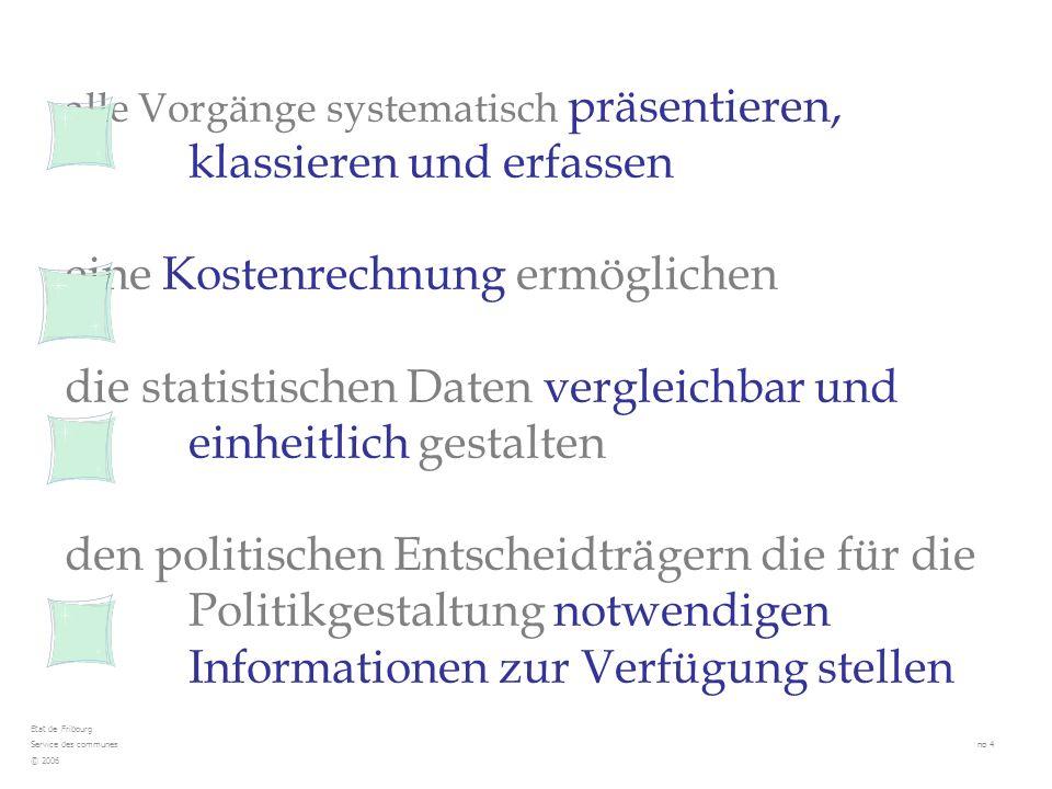 Kennzahlen … Etat de Fribourg Service des communes no 45 © 2006 Selbstfinanzierungsgrad Selbstfinanzierungsanteil Zinsbelastungsanteil Kapitaldienstanteil Nettoschuld je Einwohner Investitionsanteil Bruttoverschuldungsquote