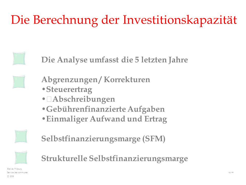 Die Berechnung der Investitionskapazität Die Analyse umfasst die 5 letzten Jahre Abgrenzungen / Korrekturen Steuerertrag Abschreibungen Gebührenfinanz