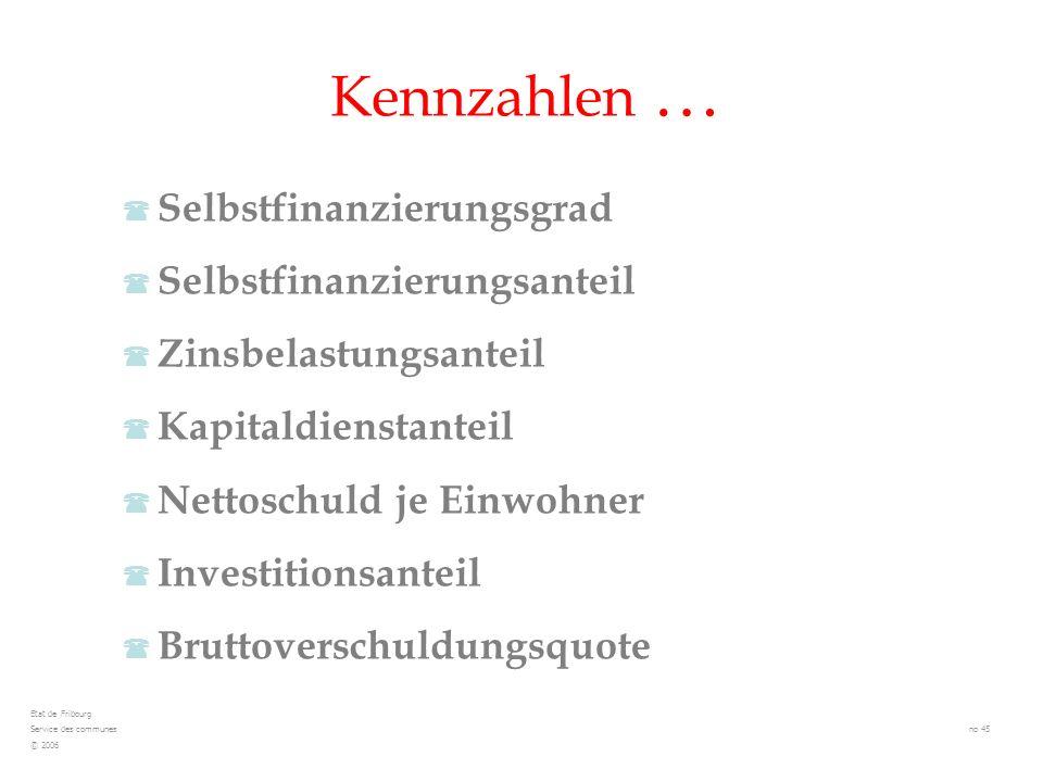 Kennzahlen … Etat de Fribourg Service des communes no 45 © 2006 Selbstfinanzierungsgrad Selbstfinanzierungsanteil Zinsbelastungsanteil Kapitaldienstan