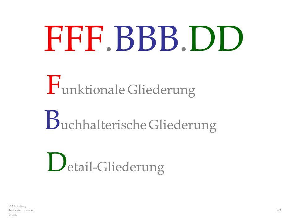 FFF.BBB.DD F unktionale Gliederung B uchhalterische Gliederung D etail-Gliederung Etat de Fribourg Service des communes no 5 © 2006