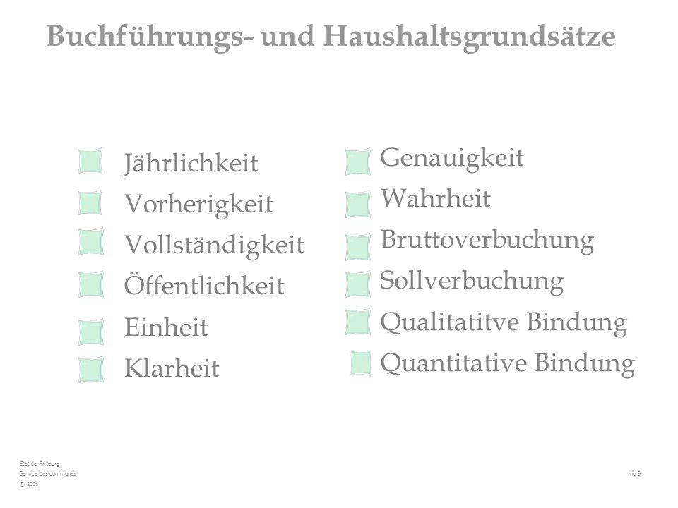 Jährlichkeit Vorherigkeit Vollständigkeit Öffentlichkeit Einheit Klarheit Buchführungs- und Haushaltsgrundsätze Etat de Fribourg Service des communes