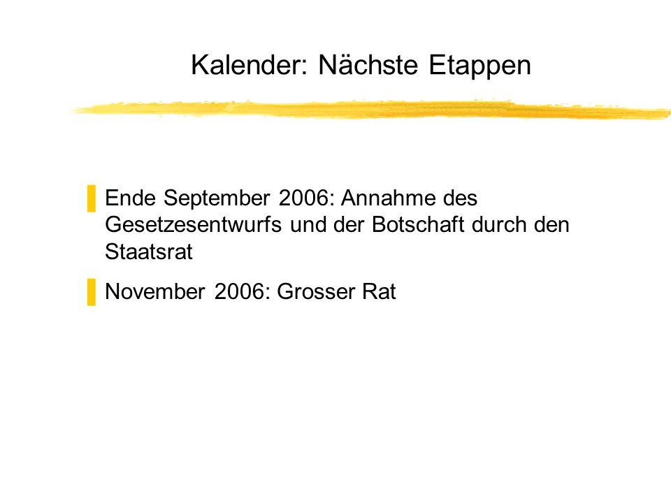 Kalender: Nächste Etappen Ende September 2006: Annahme des Gesetzesentwurfs und der Botschaft durch den Staatsrat November 2006: Grosser Rat
