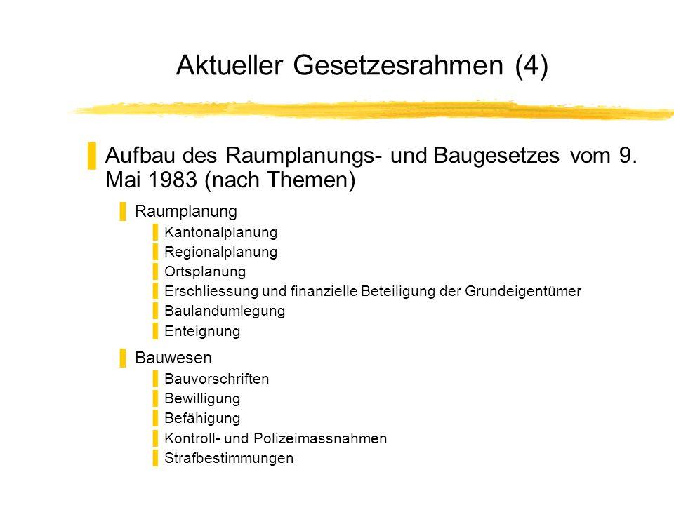 Aktueller Gesetzesrahmen (4) Aufbau des Raumplanungs- und Baugesetzes vom 9. Mai 1983 (nach Themen) Raumplanung Kantonalplanung Regionalplanung Ortspl