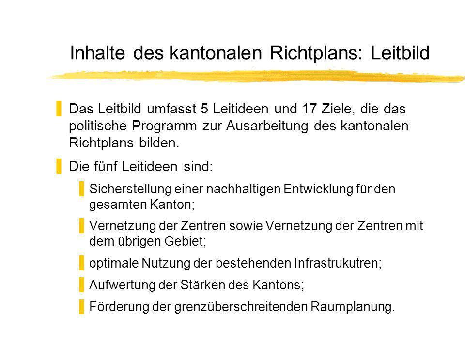 Inhalte des kantonalen Richtplans: Leitbild Das Leitbild umfasst 5 Leitideen und 17 Ziele, die das politische Programm zur Ausarbeitung des kantonalen Richtplans bilden.