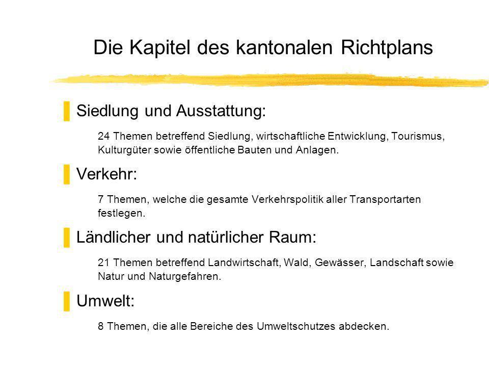 Die Kapitel des kantonalen Richtplans Siedlung und Ausstattung: 24 Themen betreffend Siedlung, wirtschaftliche Entwicklung, Tourismus, Kulturgüter sowie öffentliche Bauten und Anlagen.