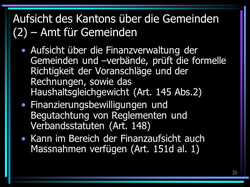30 Aufsicht des Kantons über die Gemeinden (2) – Amt für Gemeinden Aufsicht über die Finanzverwaltung der Gemeinden und –verbände, prüft die formelle Richtigkeit der Voranschläge und der Rechnungen, sowie das Haushaltsgleichgewicht (Art.