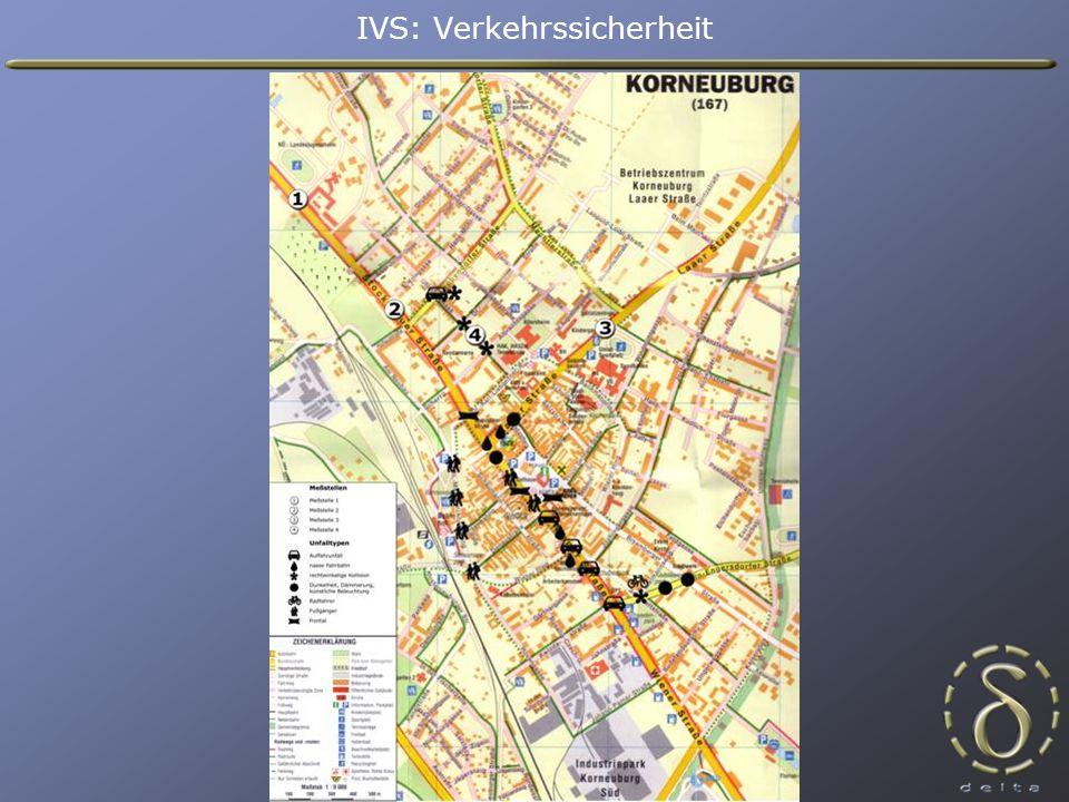 IVS: Verkehrssicherheit