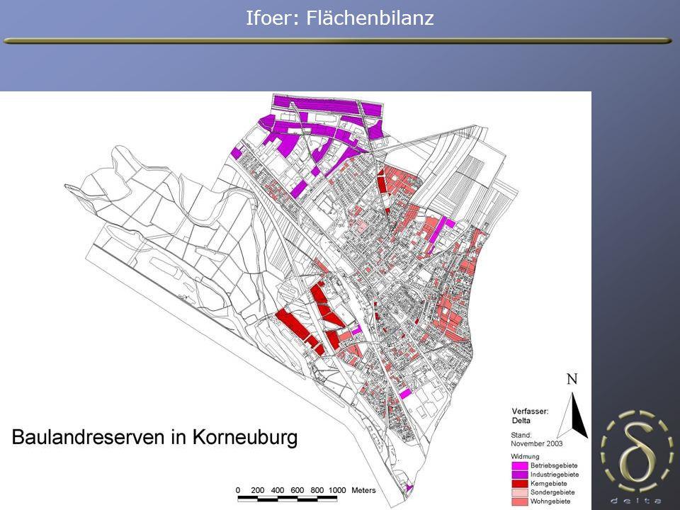 Ifoer: Flächenbilanz
